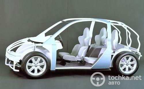 BMW <br /> Z13
